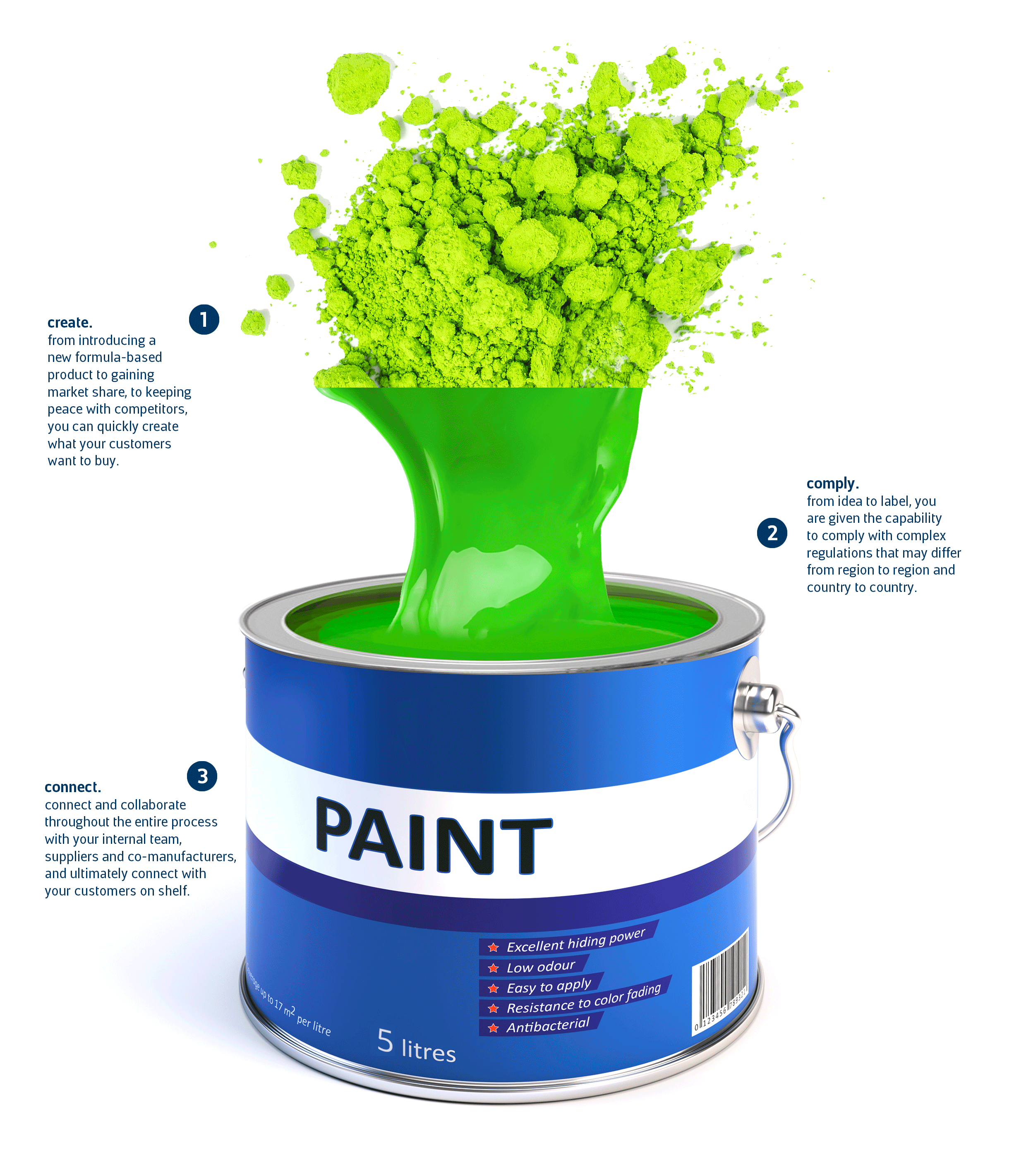Paint (Safety Data Sheets Software)