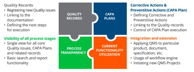 quality-management-system-graphics